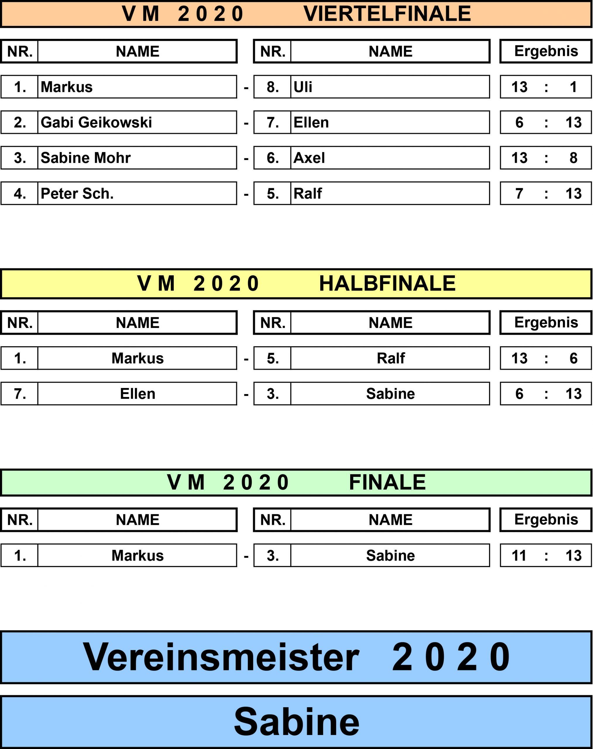 1_Spieltag_VM_2019